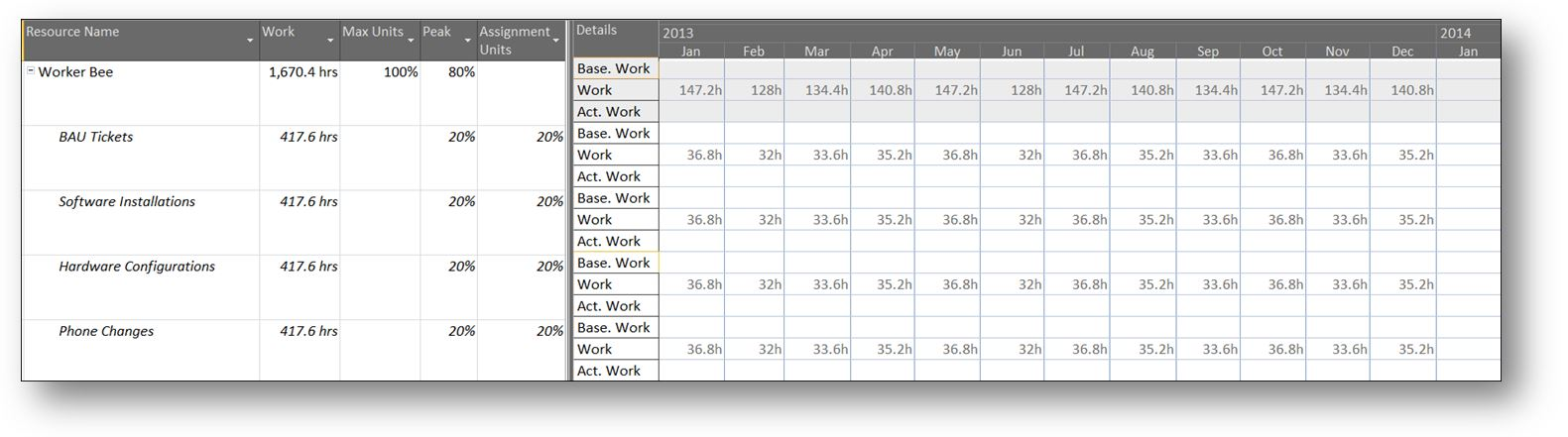 Tracking work Microsoft project server