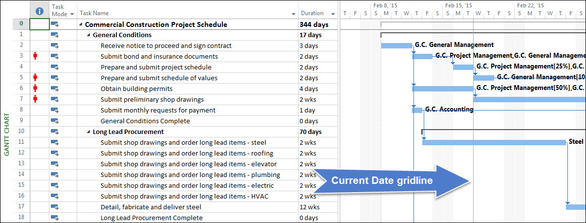 Quick Tip Display A Status Date Gridline In The Gantt Chart View
