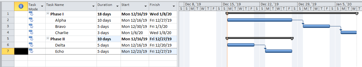 Four Ways To Customize The Gantt Chart In Ms Project Mpug